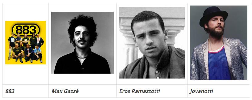 Música italiana anos 90